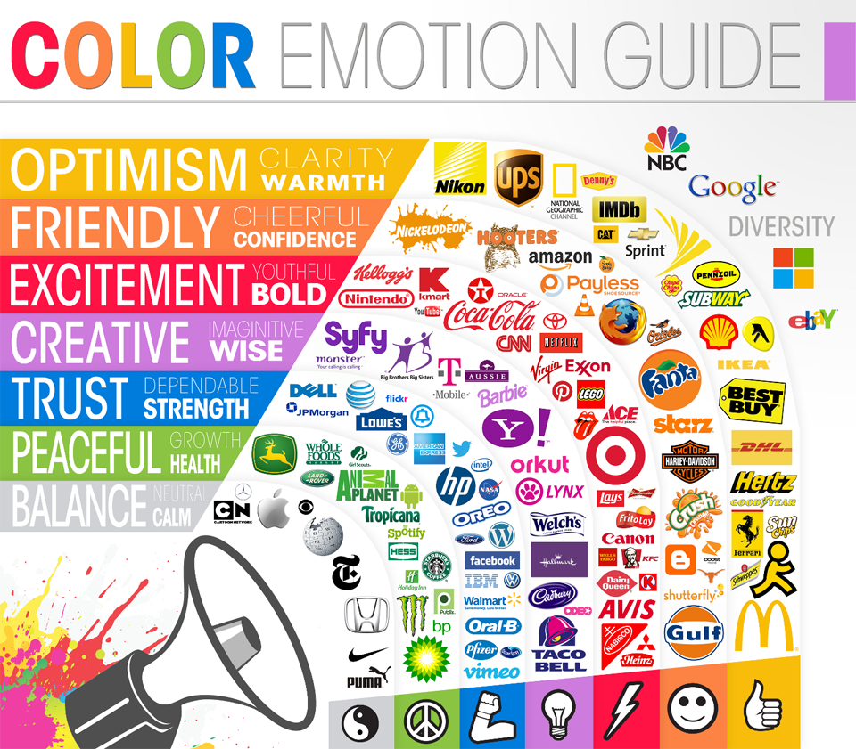 HOW Do COLORS Affect Our MOOD The PSYCHOLOGY OF COLORS
