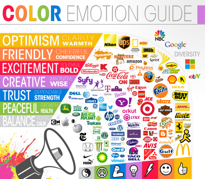 Psychology of colors for brands